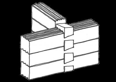Anslutning innervägg till yttervägg